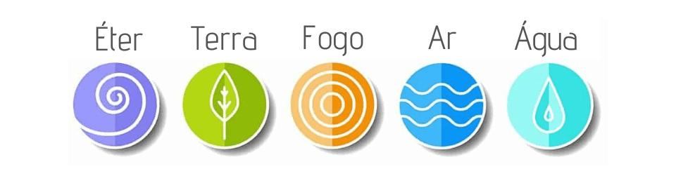 5-elementos-ayurveda