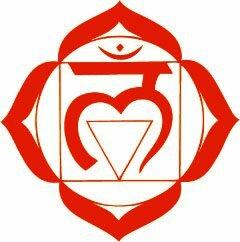primeiro-chakra - Muladhara