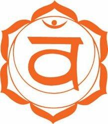 segundo-chakra-Svadhisthana