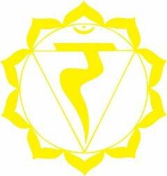 terceiro-chakras-Manipura.jpg