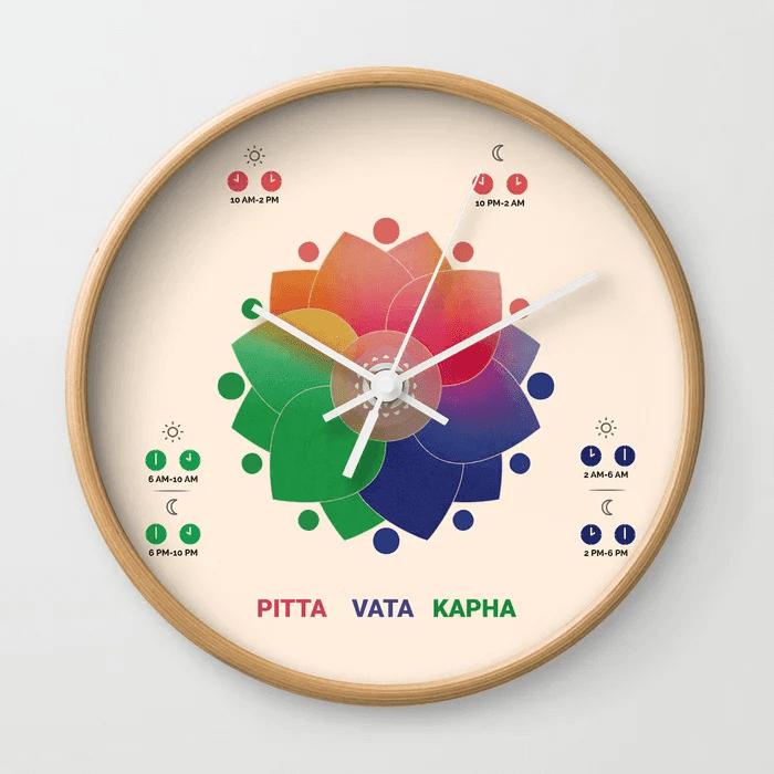Dinacharya-Yogateria.jpg10